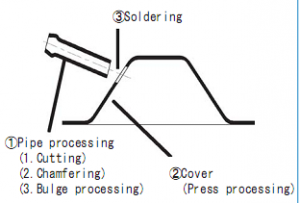 Ultra-Deep Drawing Press Processing Flowchart