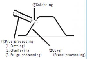 Ultra-Deep Drawing PressProcessing Flowchart